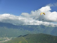paragliding-thermiek-basis
